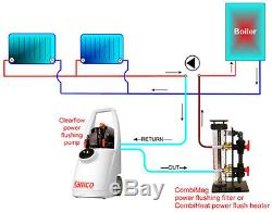 Central Heating Power Flush Service