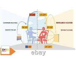 Infrarotheizung Glasheizung 400 500 750 900 Watt, Thermostat integ. Rahmenlos HDW