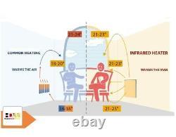 Infrarotheizung Lang 250 300 500 Watt, Speicherheizung HDW, ll-Wahl
