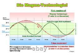 Magma Infrarotheizung Marmorheizung Infrarotheizkörper Magmaheizung 400 Watt
